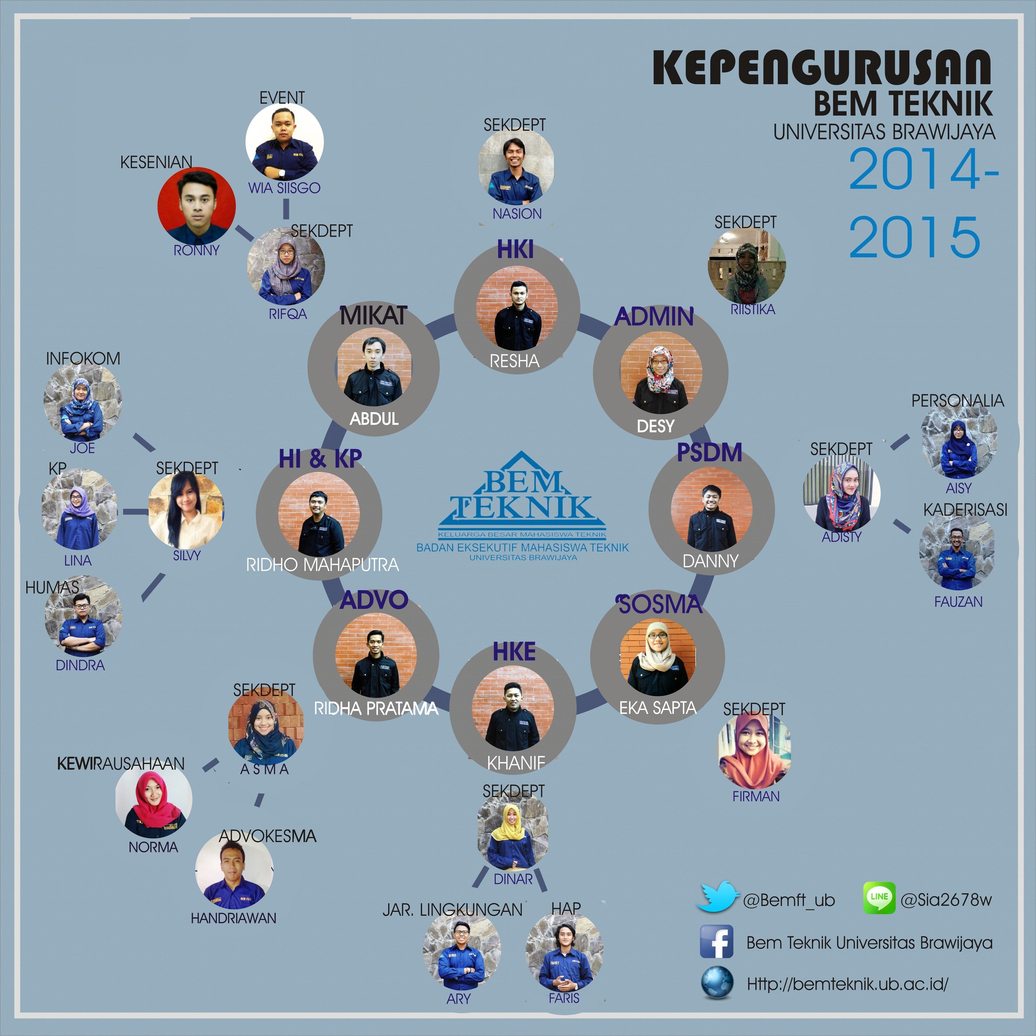 kepengurusan2014-2015