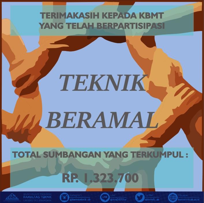 Dana Teknik Beramal Desember 2017